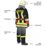 Brandschutzbekleidung